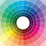 RAL boja - Plastificirano